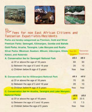 TZ Park fees - Tarangire, Arusha