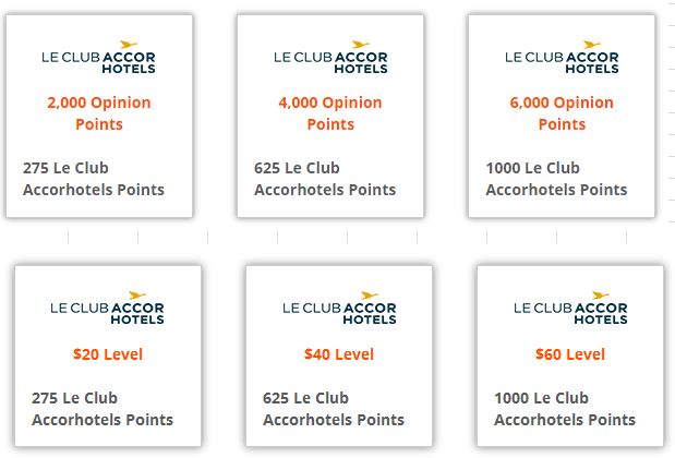 Accor Erewards