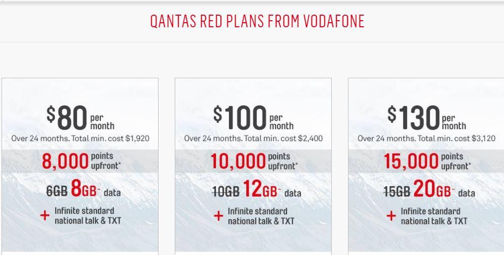 QF Vodaphone